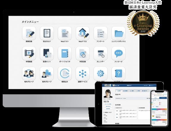 Classiサービスのイメージ
